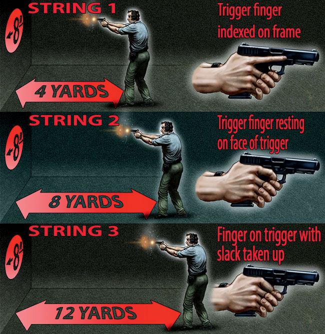 Handgun Skill Drill: Vicker's Leatham Drill