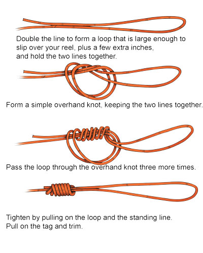 9 Best Fly Fishing Knots You Should Know