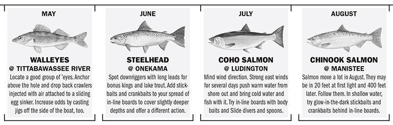 """FishingCalendar"""