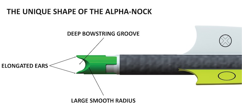 What's Exciting About a Nock? TenPoint Has the Answer