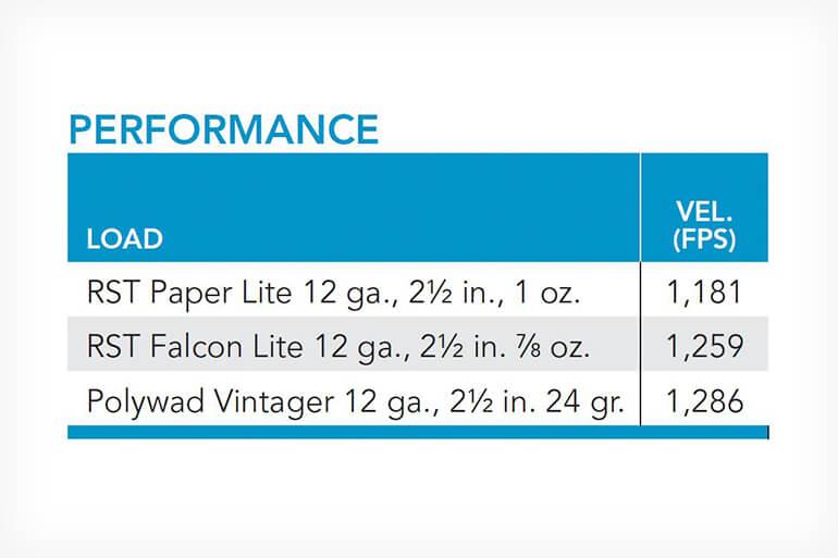 old-damascus-barreled-shotgun performance