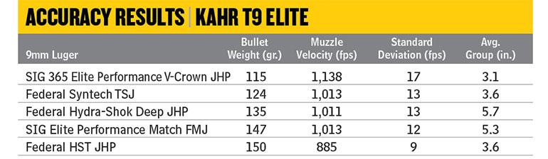 Kahr-T9-Elite-4