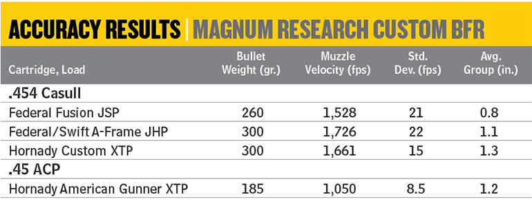 Magnum Research BFR