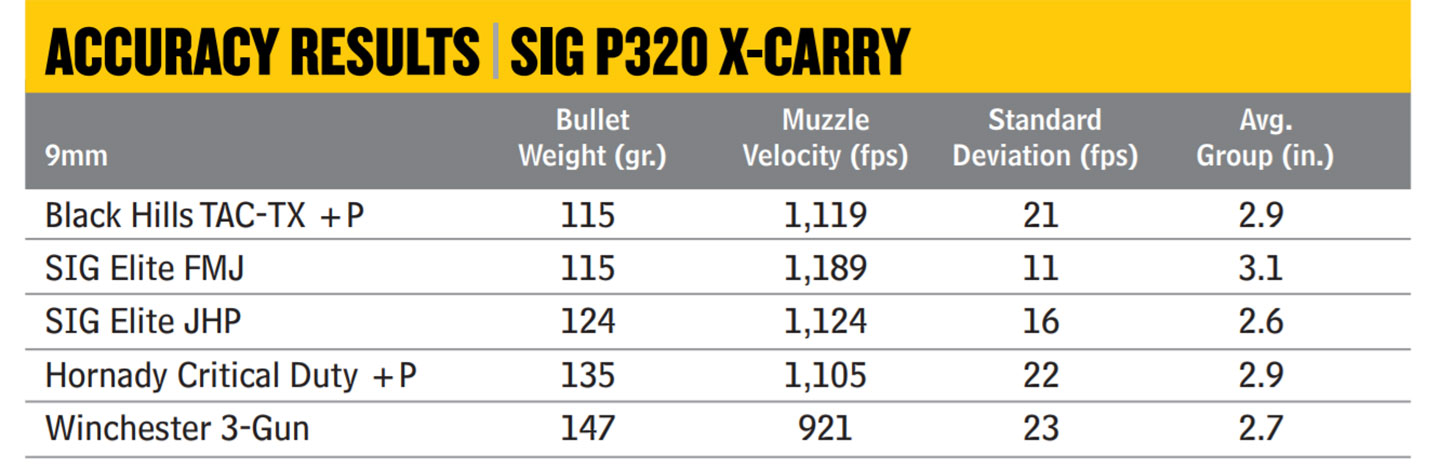 Sig-Sauer-P320-XCarry-5