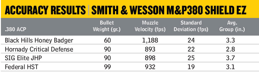 SmithWesson-MP-Shield-EZ-5