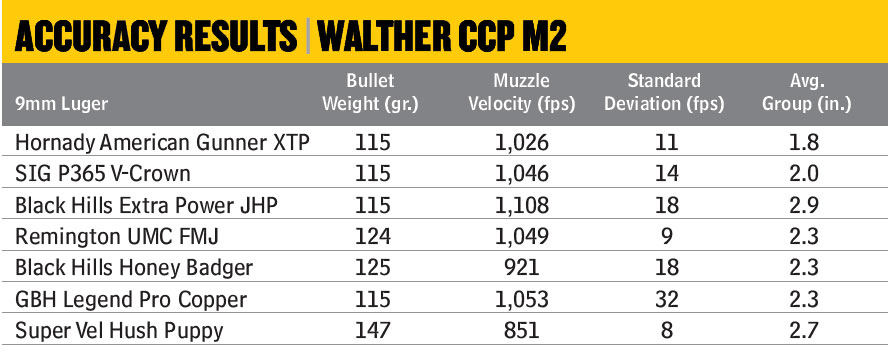 Walther-CCP-M2-5