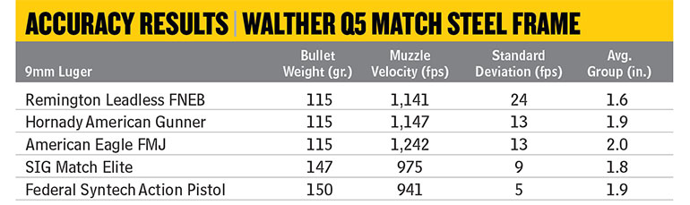 Walther-Q5-Match-Steel-Frame-4