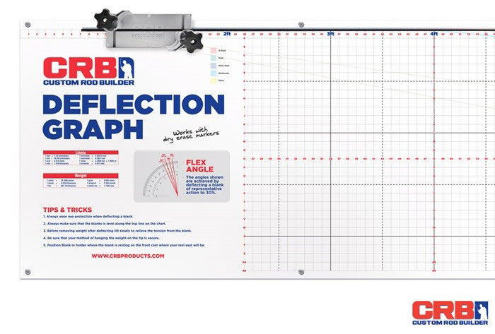 //content.osgnetworks.tv/infisherman/content/photos/CRB-Rod-Deflection-Tool-and-Chart-Kit-close-up.jpg