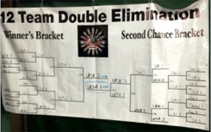 Winner & Second Chance Brackets: The final match was USA 2 Vs. USA 1 – USA 1 won with 1183 points.