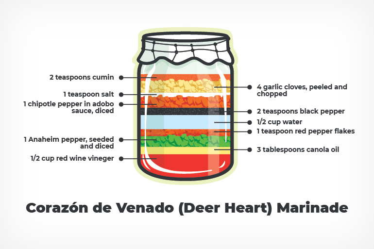Corazón de Venado (Deer Heart) Marinade Recipe