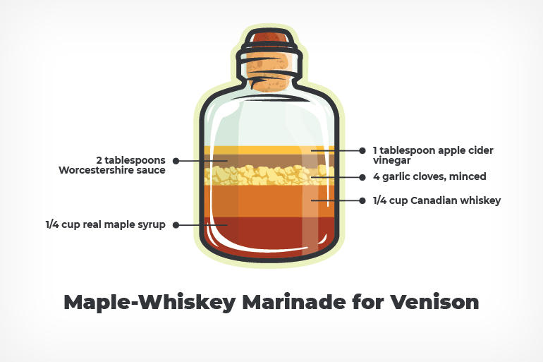 Maple-Whiskey Venison Marinade Recipe