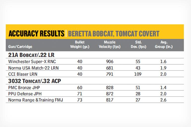 Beretta 21A Bobcat and 3032 Tomcat accuracy results