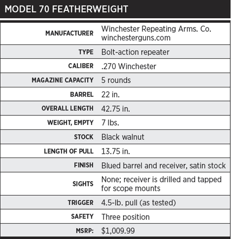 //content.osgnetworks.tv/shootingtimes/content/photos/Model70Featherweight4.jpg
