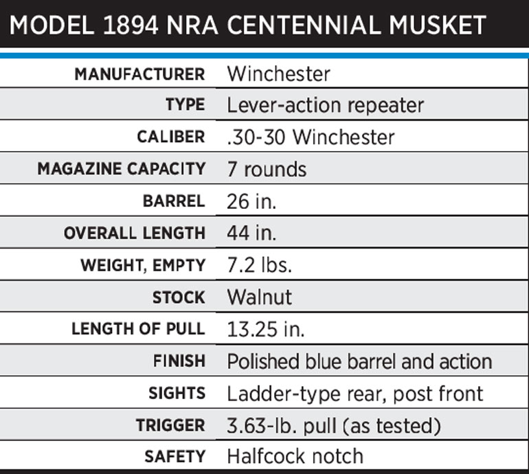 //content.osgnetworks.tv/shootingtimes/content/photos/NRA1894Musket-1.jpg