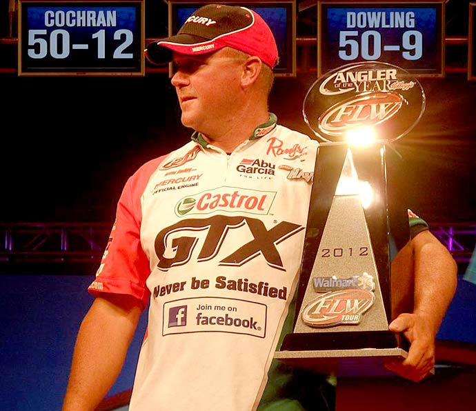 Dudley Claims 2012 FLW Angler Of The Year Title