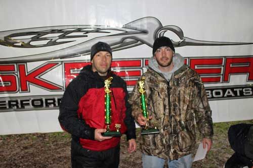 Potomac River Anglers Raise $1,921 For Children Charity