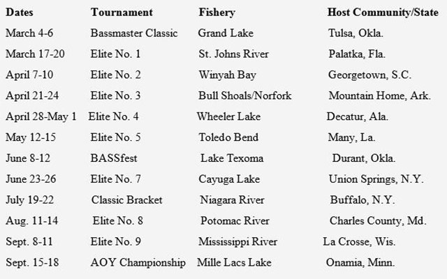 2016 Bassmaster Elite Series tournaments