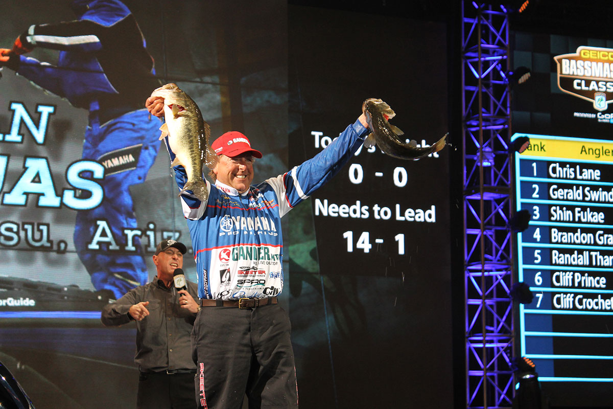 Rojas Leads Day One of the 2015 Bassmaster Classic